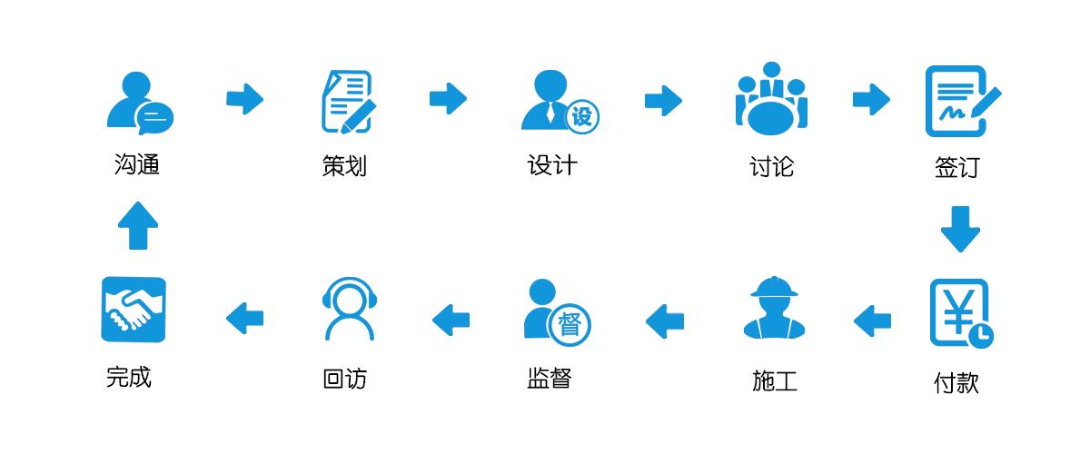 北京展览公司 展览施工