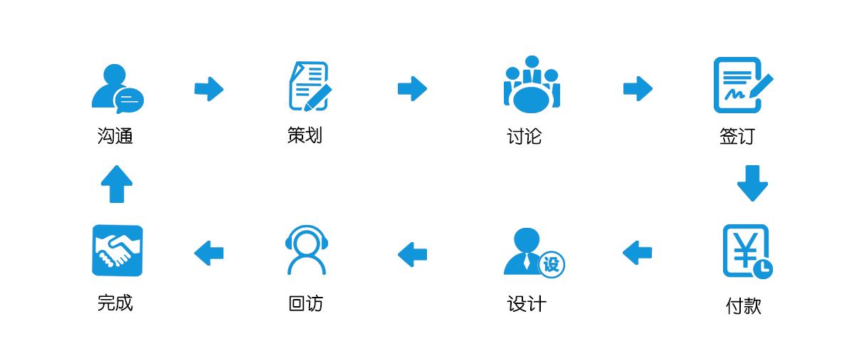北京展览设计 流程